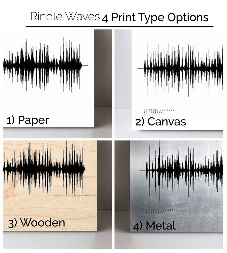 Speech Language Pathologist Gift Idea, SLP Sound Wave Art Print |Pre-Made