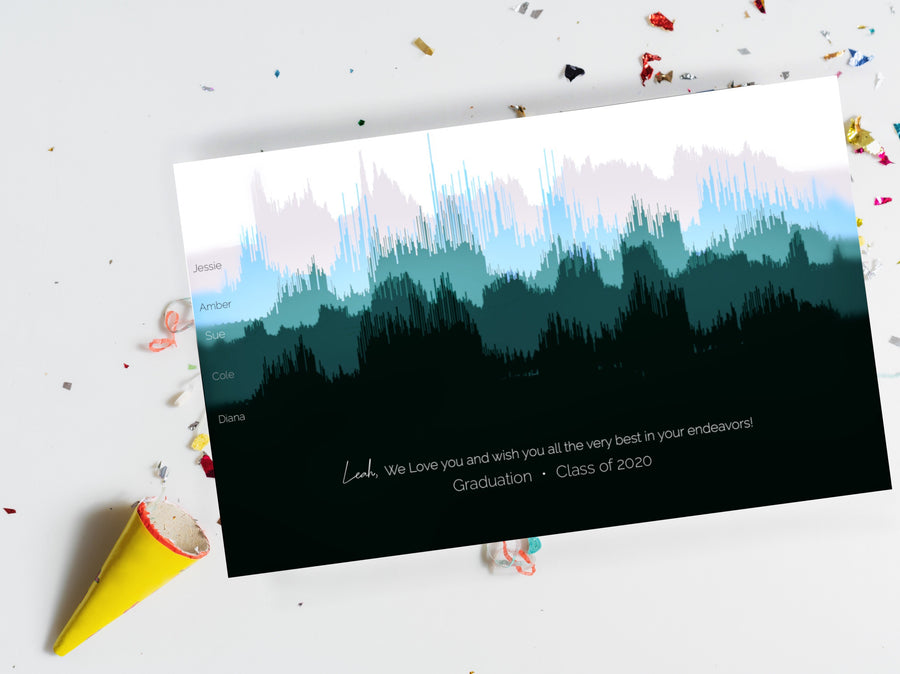 Rindle Waves Gift Card
