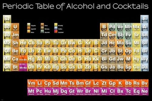 PERIODIC table of ALCOHOL & cocktails color-coded 24X36 EDUCATIONAL 24X36
