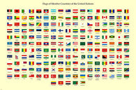 UNITED NATIONS MEMBERS COUNTRY FLAG political poster colorful educational 24X36