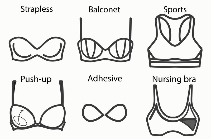 The Different Bra Types That Every Woman Should Know