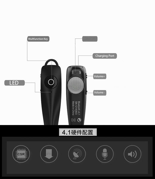 Wireless Bluetooth Headset Stereo HiFi Earphone Headphone Handsfree