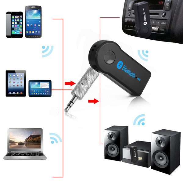 axGear Bluetooth Wireless Music Receiver Cordless Stereo Audio Receiver Adapter 3.5mm AUX Car Input