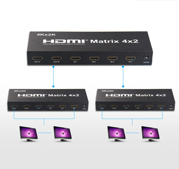 4x2 HDMI True Matrix Switch Splitter Selector Remote Control 3D 1080P 4-in 2-out