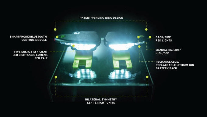Night Runner Pro Technical Specifications