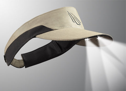 Powercap: Visors