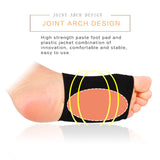 Plantar Fasciitis Cushion - inspirexpress.com