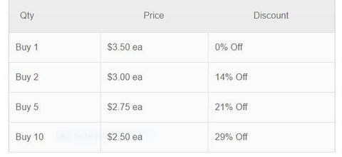 Tiered quantity bulk pricing table with % discount