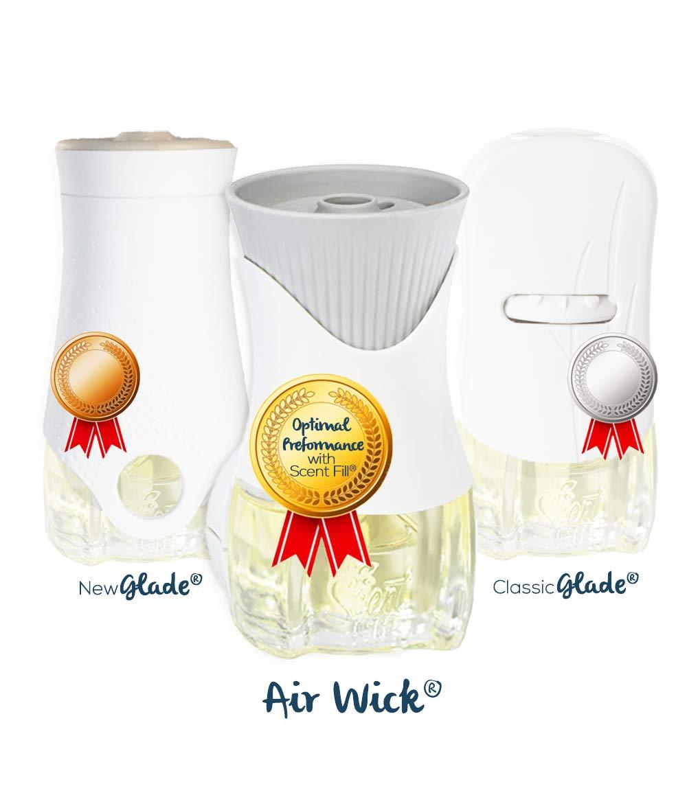 Glade® PlugIn® Scented Oil Warmer