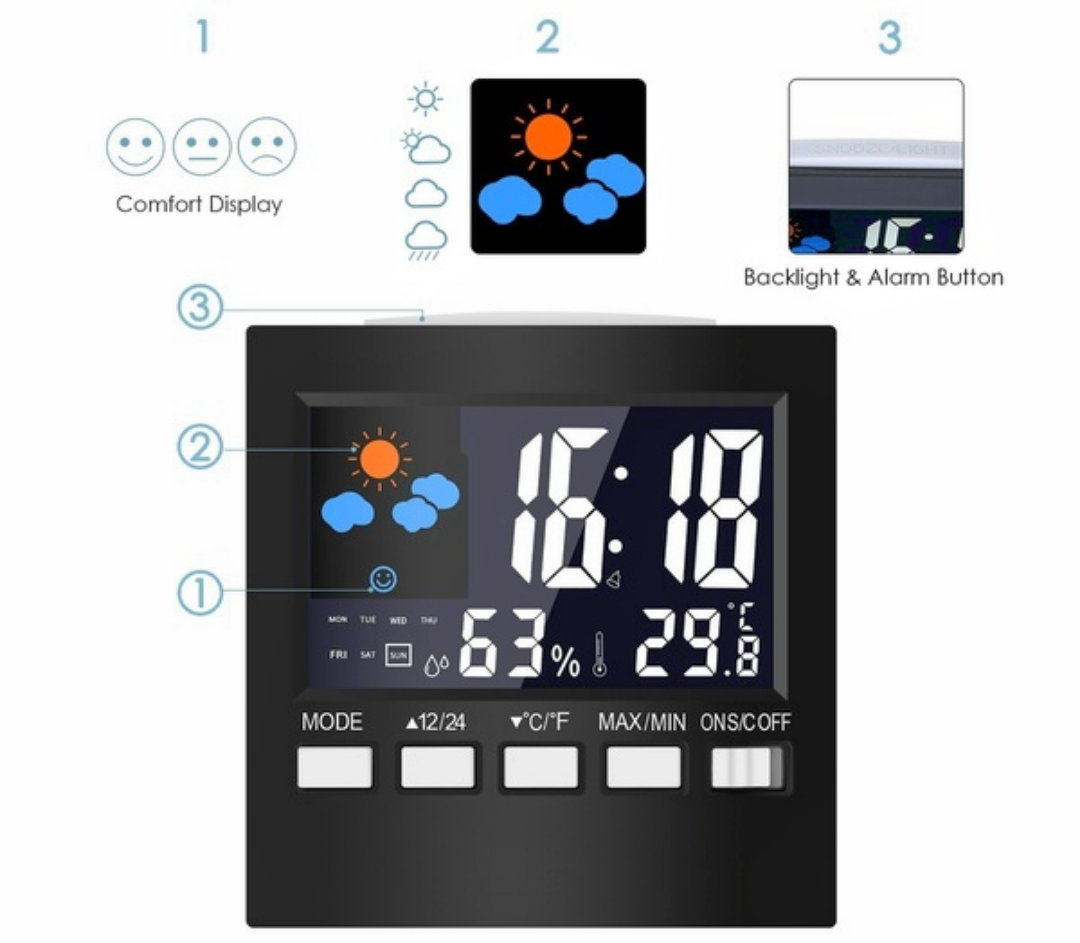 LCD Humidity Thermometer Alarm Clock Keep track of air quality room conditions LCD Humidity Thermometer alarm clock environment time thermostatically Thermometers thermometer temperature sleep rooms nursery nurseries Monitor LCD display lcd iPhone humidity Home healthy health Digital condition Clocks Clock alarms alarm clocks alarm clock Alarm