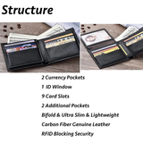 Carbon Black RFID ID Wallet Contactless payments popular protect yourself radio frequency identification blocker chip safeguard bank credit cards identity theft wallets signal purses purse payments paying monies Men man lightweight leather identification id gift genuine fibre fabric discreet debit dad currency chip card blocker block