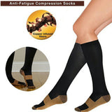 Five-Pack of Copper-Infused Compression Socks