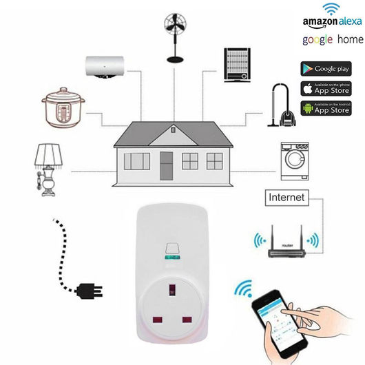 Smart Wifi Plug Socket for Echo Alexa Manage your appliances & devices remotely with this wireless smart power plug adapter Simply download the compatible APP to your mobile device and control your devices from anywhere! The smart plug is compatible with Amazon Alexa & Echo ® and Google Home