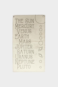 Canvas Planet Wall Hanging