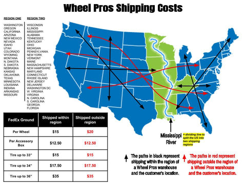 wheel-pros-drop-shipping-costs