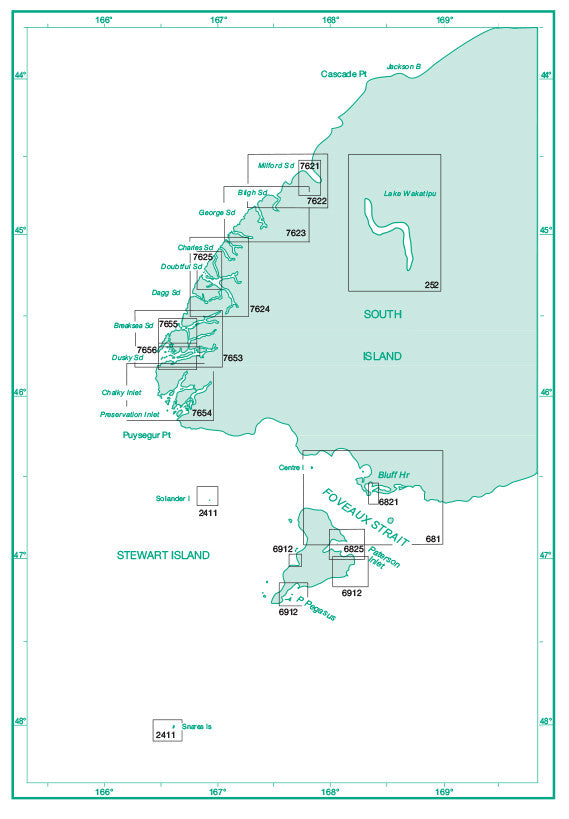 LINZ Maritime Charts - Southern Zone