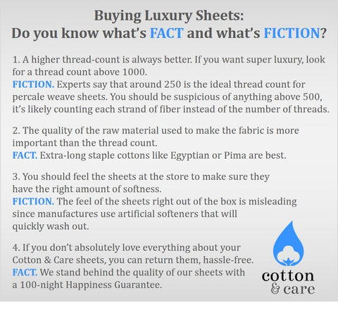 best thread count for sheets learn the facts from the fiction