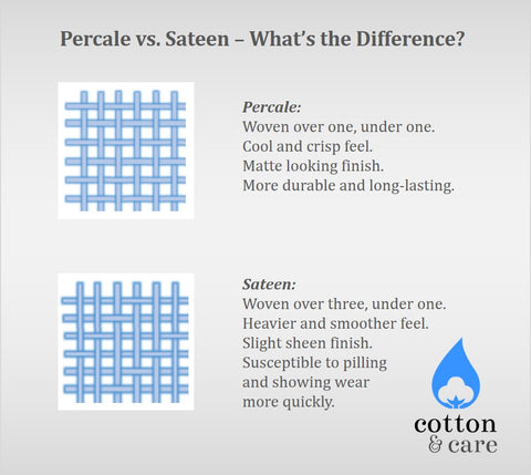 percale vs sateen weave