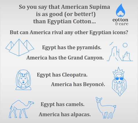 Supima vs. Egyptian Cotton