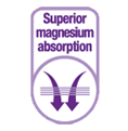 BetterYou magnesium absorption