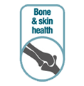 Magnesium Oil bone and skin health BetterYou