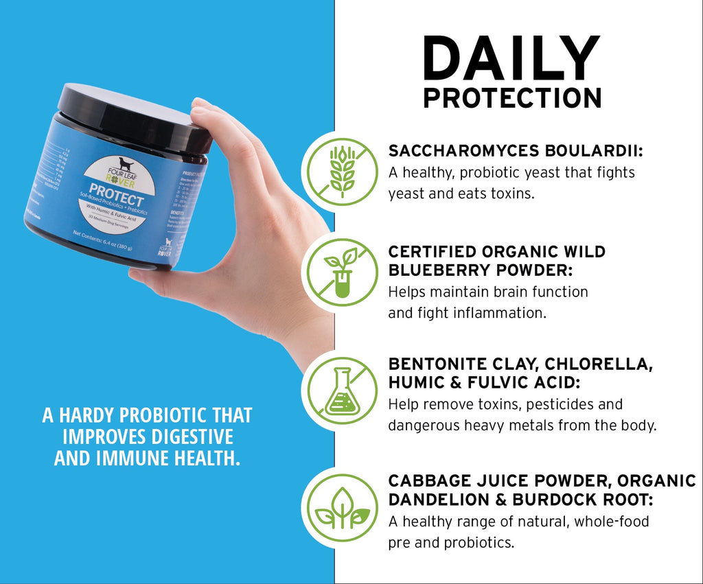 PROTECT - Soil Based Probiotics