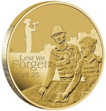 ANZAC DAY 2017 $1 AUSTRALIAN INTELLIGENCE CORPS COIN ON CARD