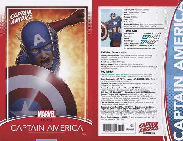 CAPTAIN AMERICA VOL 8 #695 CHRISTOPHER TRADING CARD VAR LEG