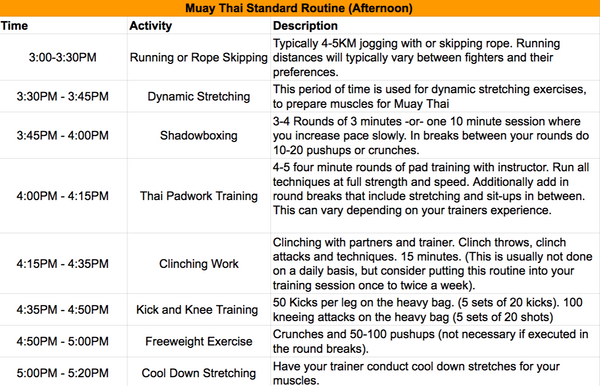 Khongsittha Muay Thai Training Routine 2