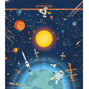 Astronomy Canvas Poster by Les Jolies Planches - minifili