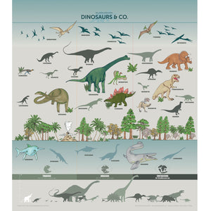 Dinosaurs Canvas Poster by Les Jolies Planches - minifili
