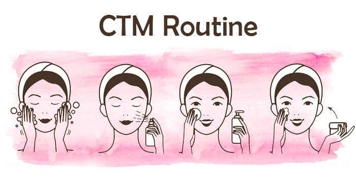 The importance of the CTM routine!