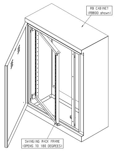 19 inch Swing Frame Kit for RB Cabinets