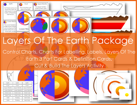Montessori Layers Of The Earth Package