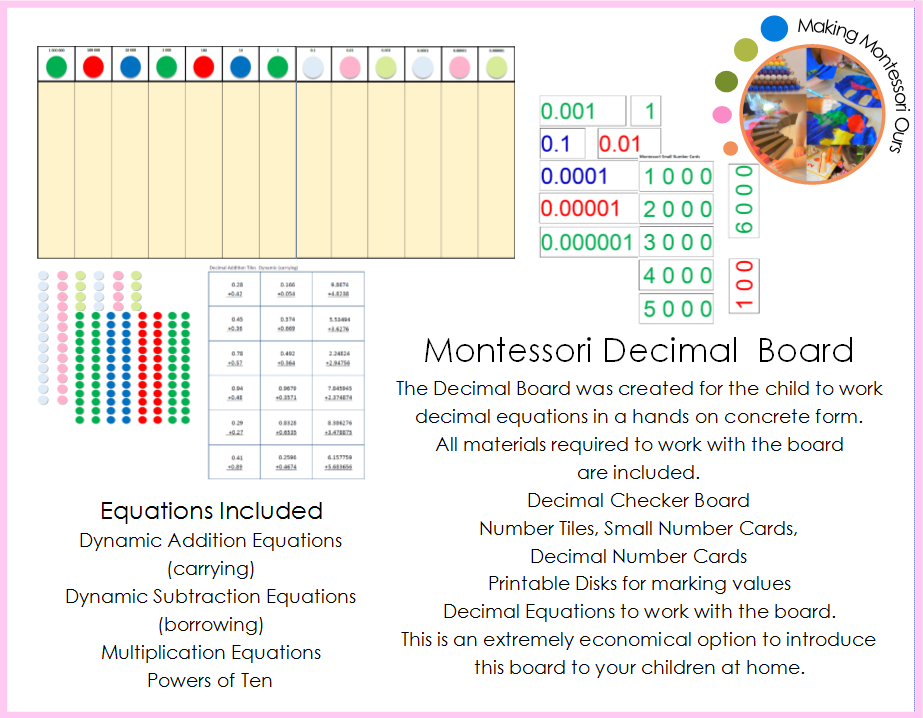 Montessori Decimal Board & Support Materials PDF