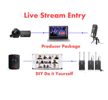 3Princes Live Stream Hire Melbourne Entry Package