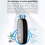 Anion Air cleaner 10 Smart Mini Portable wearable ionizer air purifier necklace with Negative Ions