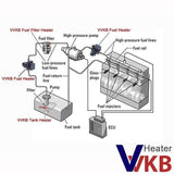 VVKB diesel fuel tank heater 12V / 24V for truck tractor - RV Heater