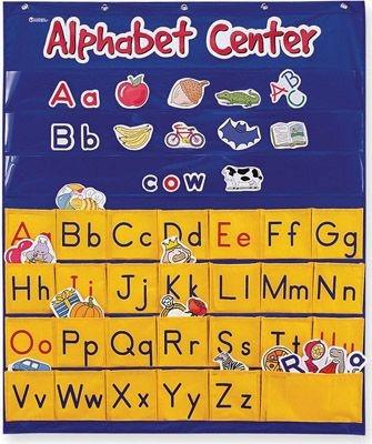 Alphabet Centre Pocket Chart - louisekool