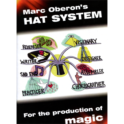 Hat System by Marc Oberon - eBook DOWNLOAD - Available at pipermagic.com.au
