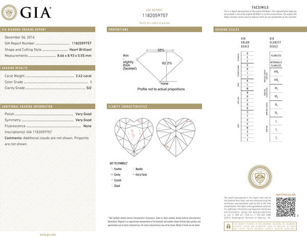 2.42 Ct. Heart Shaped Diamond I SI1 GIA