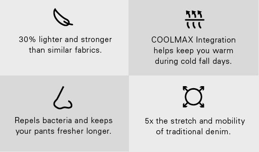 Features of Performance Denim by DUER