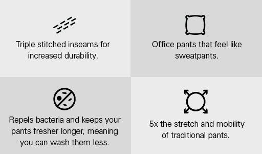 Features of No Sweat pants by DUER
