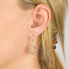 Herkimer Diamond Earrings on Model