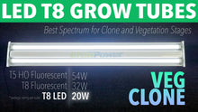 GrowPower LED T8 Grow Light Bulbs for Clones, Microgreens, Veg (5-25 Pack) - GrowPower