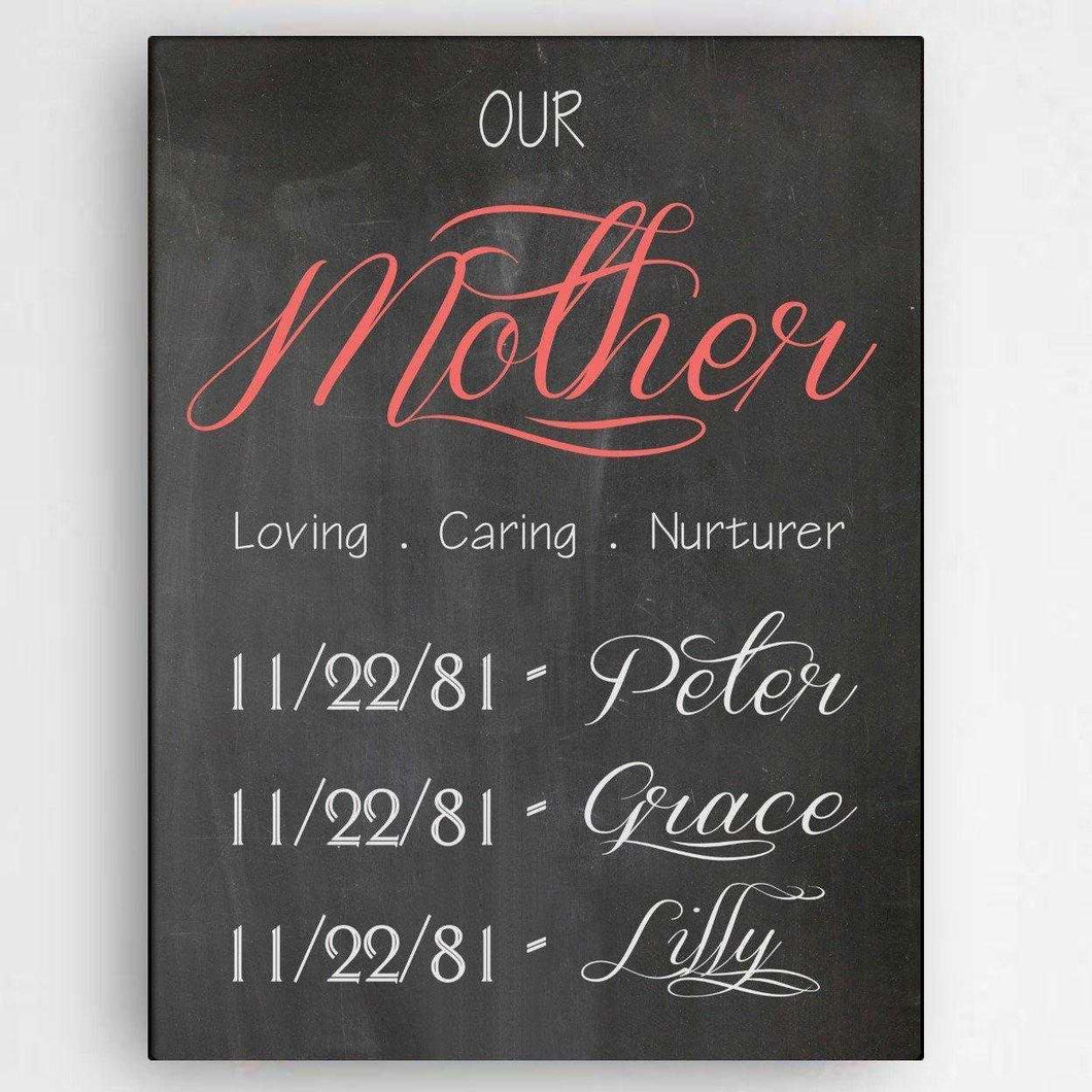 Personalized Definition of A Mother Canvas Sign | JDS