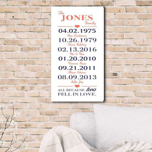 Personalized All Because Two Fell In Love Canvas Print | JDS
