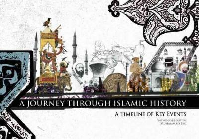 A Journey Through Islamic History: A Short Timeline of Key Events