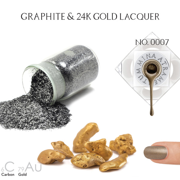 Real Gold & Graphite Nail Polish- MINE Luxury Nail Lacquer