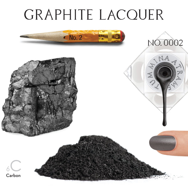 Graphite Nail Polish - MINE Luxury Nail Lacquer